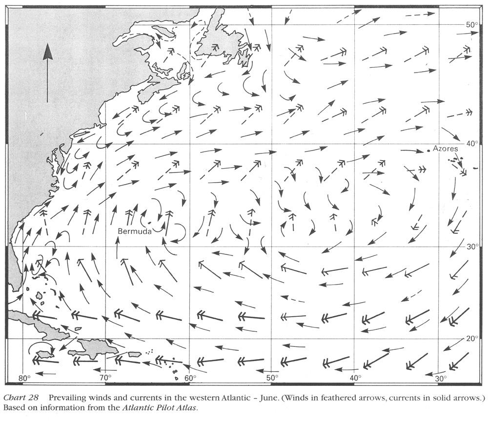 transat - Vent et courant dans l'Atlantique Nord (Partie Ouest)